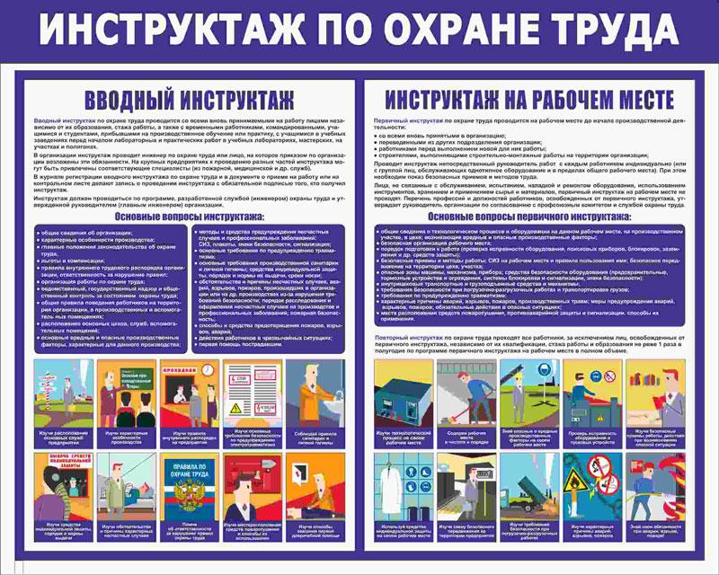 Картинки вводный инструктаж по охране труда
